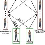 Clothes-Accuracy-in-Visual-to-Visual-Adaptations
